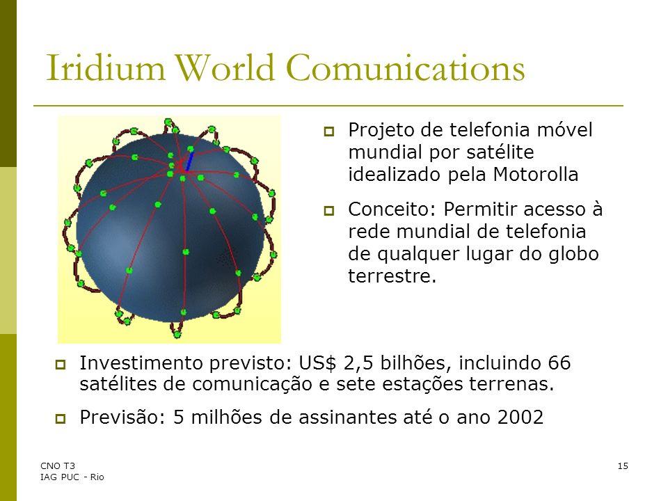 Iridium World Comunications
