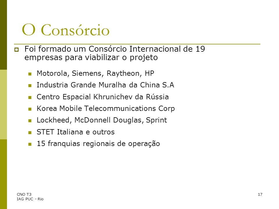 O Consórcio Foi formado um Consórcio Internacional de 19 empresas para viabilizar o projeto. Motorola, Siemens, Raytheon, HP.