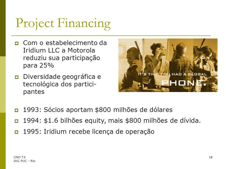 Project Financing Com o estabelecimento da Iridium LLC a Motorola reduziu sua participação para 25%
