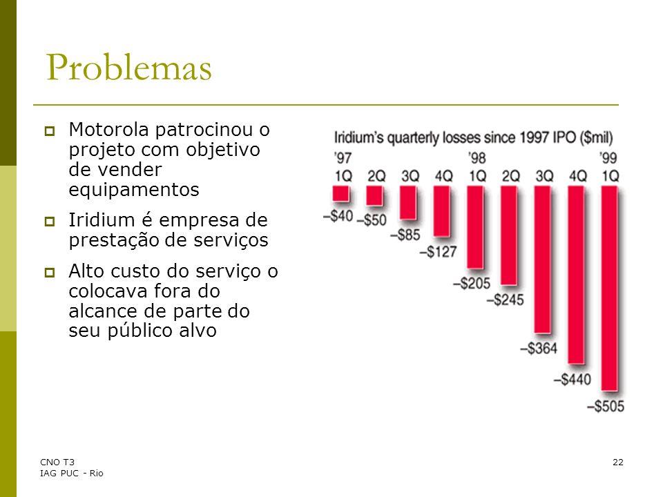 Problemas Motorola patrocinou o projeto com objetivo de vender equipamentos. Iridium é empresa de prestação de serviços.
