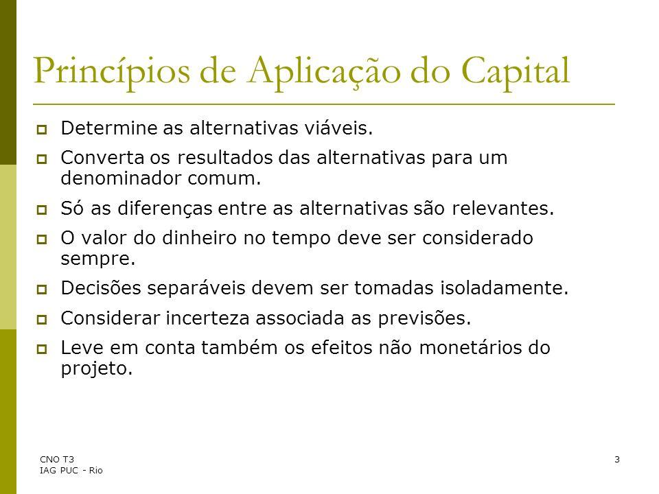 Princípios de Aplicação do Capital