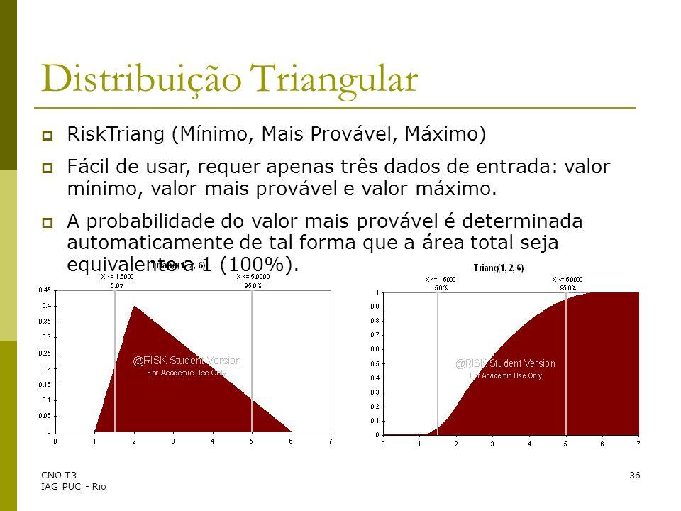Distribuição Triangular