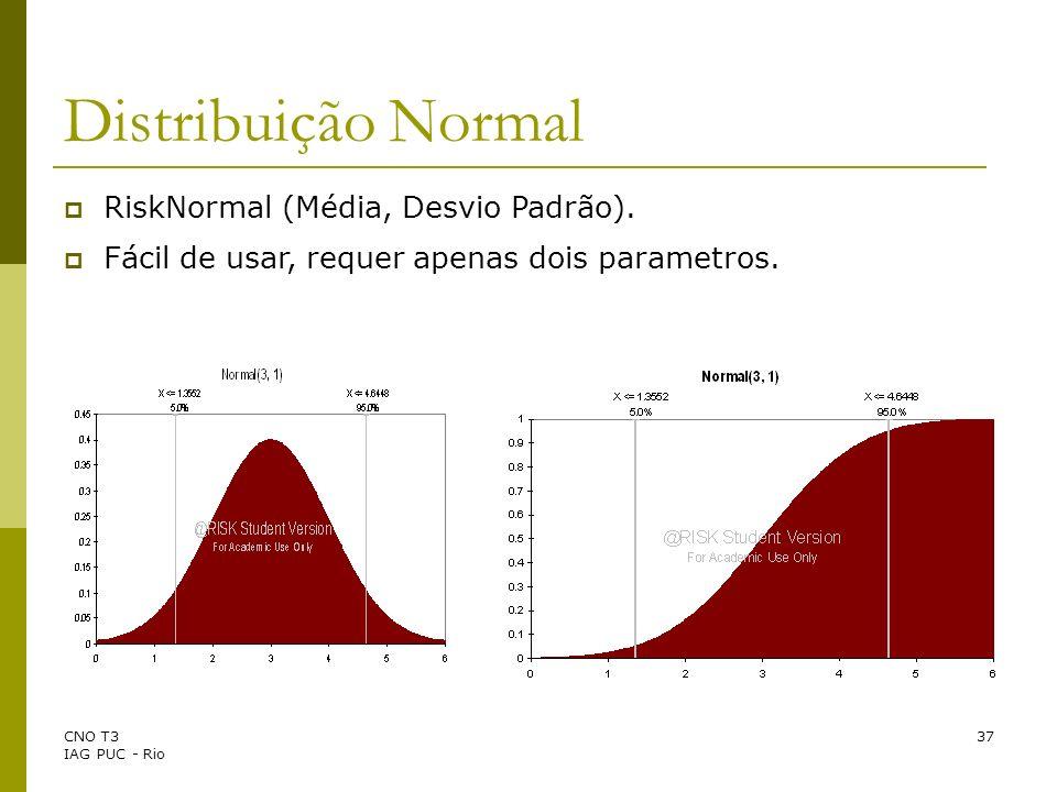 Distribuição Normal RiskNormal (Média, Desvio Padrão).