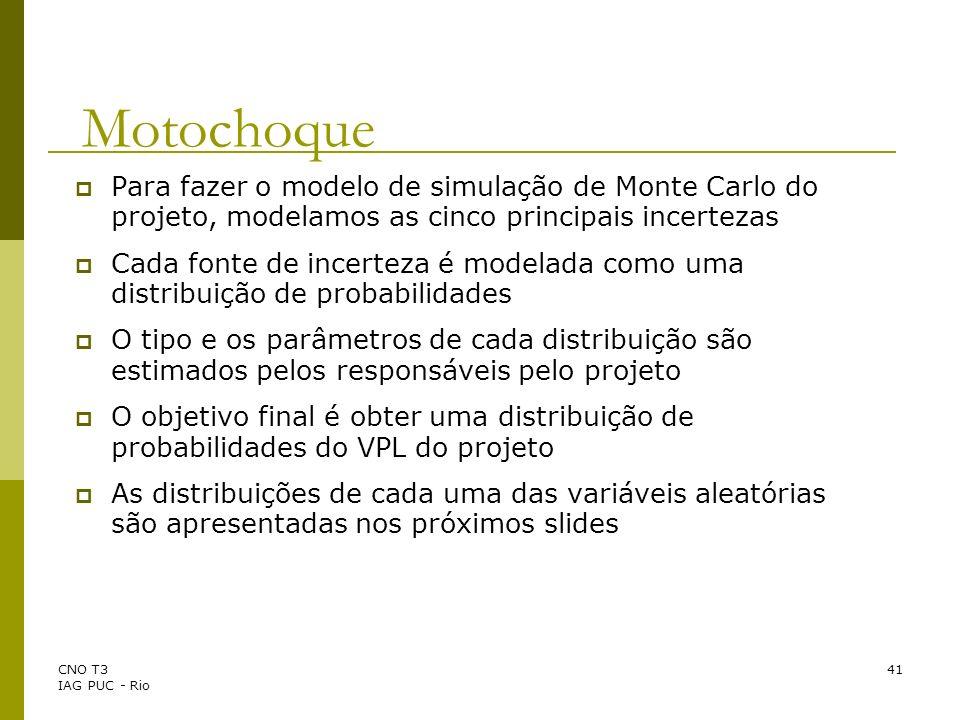 Motochoque Para fazer o modelo de simulação de Monte Carlo do projeto, modelamos as cinco principais incertezas.