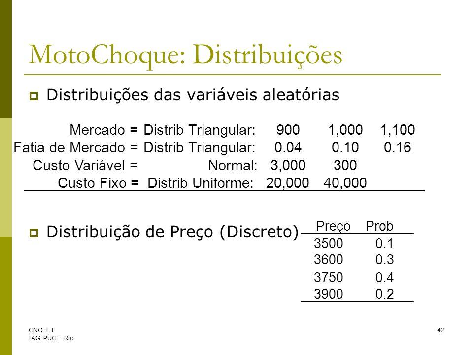 MotoChoque: Distribuições