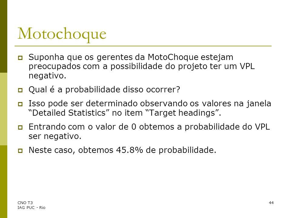 Motochoque Suponha que os gerentes da MotoChoque estejam preocupados com a possibilidade do projeto ter um VPL negativo.