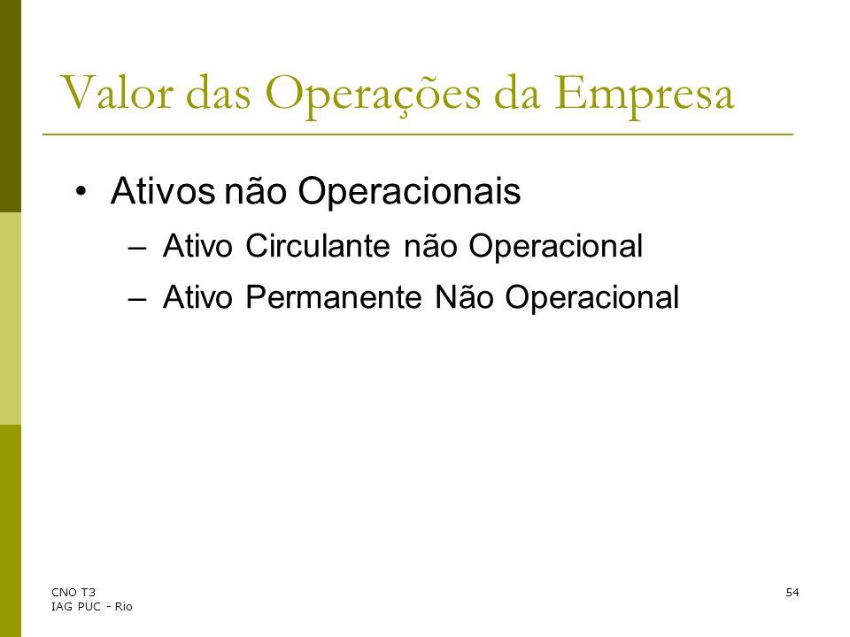 Valor das Operações da Empresa