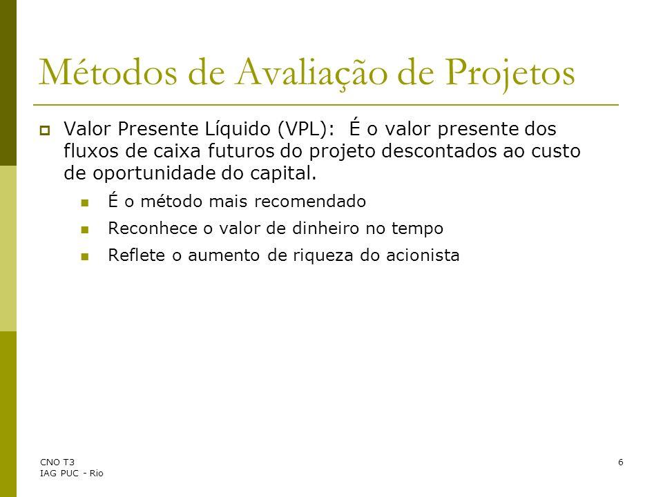Métodos de Avaliação de Projetos