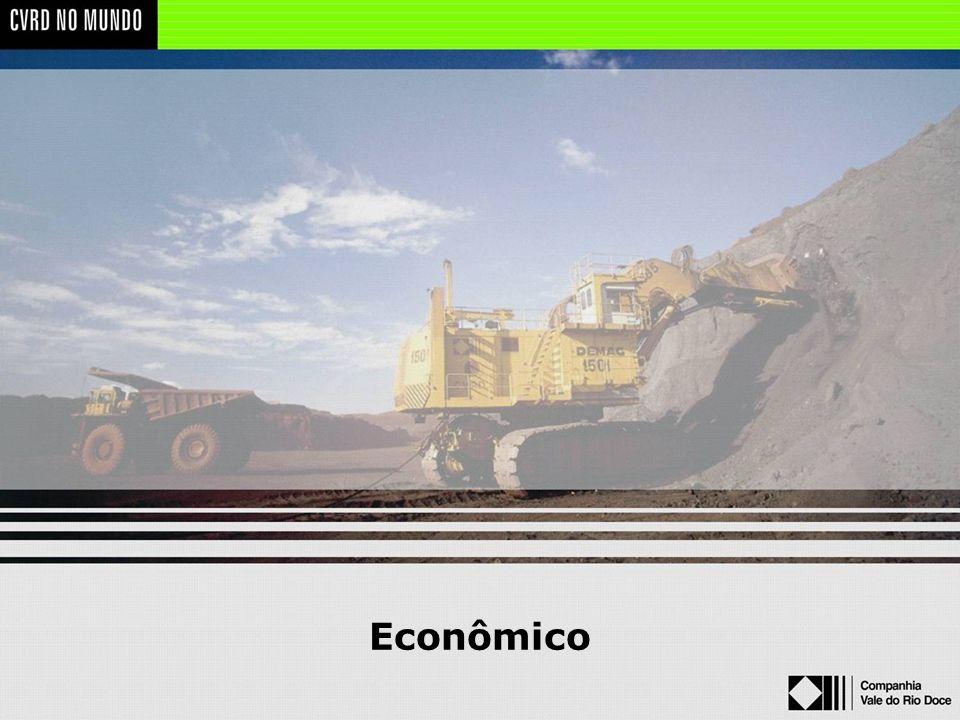 Econômico