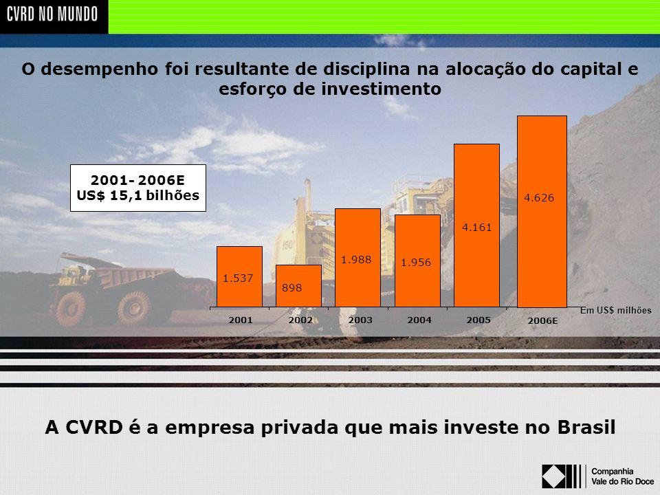 A CVRD é a empresa privada que mais investe no Brasil