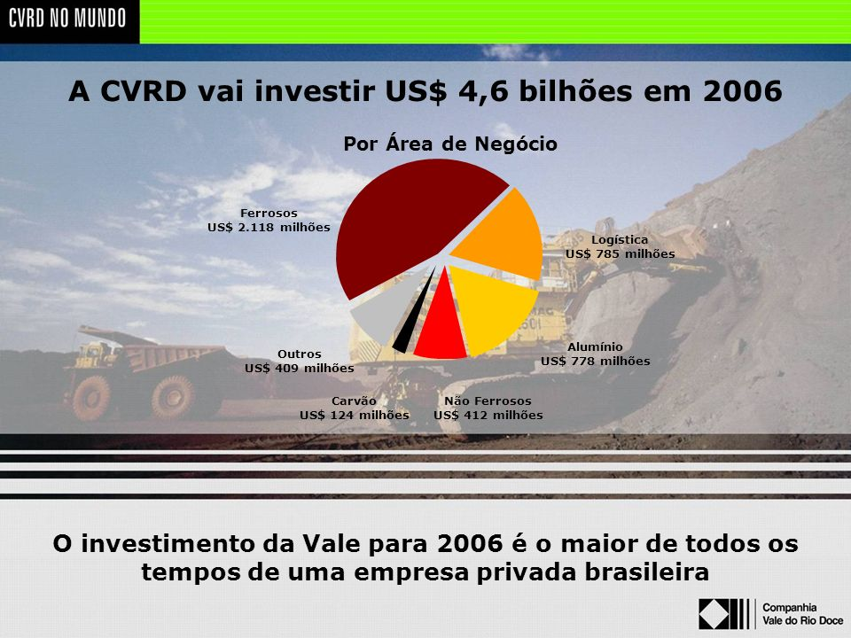 A CVRD vai investir US$ 4,6 bilhões em 2006