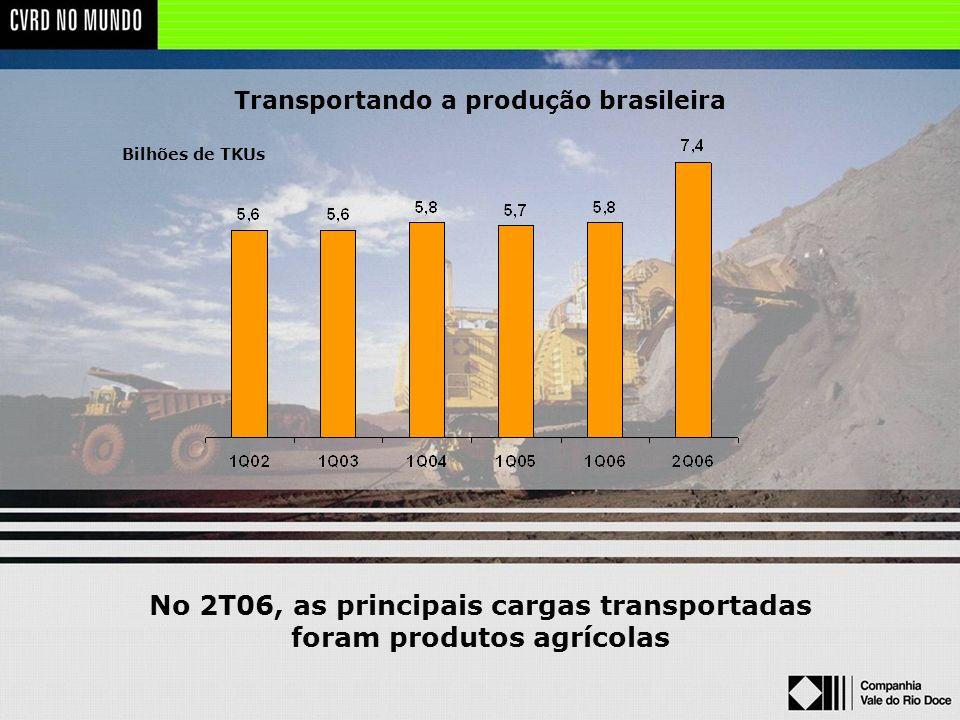 No 2T06, as principais cargas transportadas foram produtos agrícolas