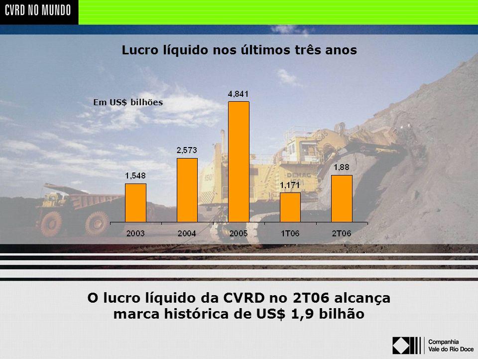 O lucro líquido da CVRD no 2T06 alcança