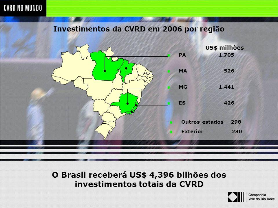 O Brasil receberá US$ 4,396 bilhões dos investimentos totais da CVRD