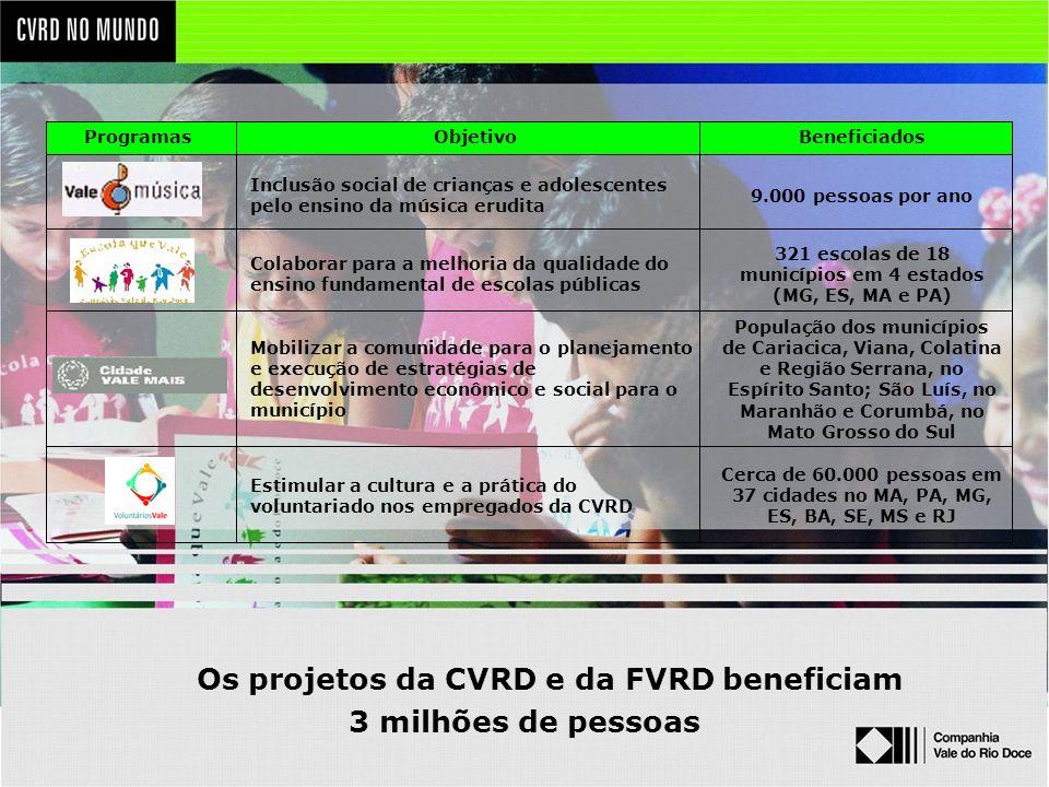 Os projetos da CVRD e da FVRD beneficiam 3 milhões de pessoas