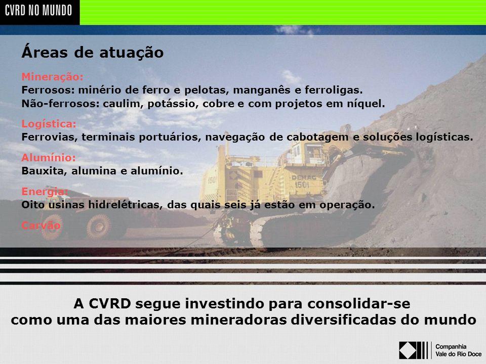 Áreas de atuação Mineração: Ferrosos: minério de ferro e pelotas, manganês e ferroligas.
