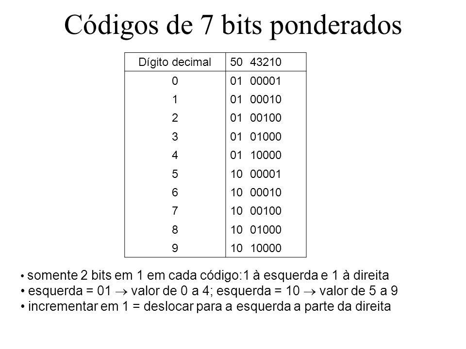 Códigos de 7 bits ponderados