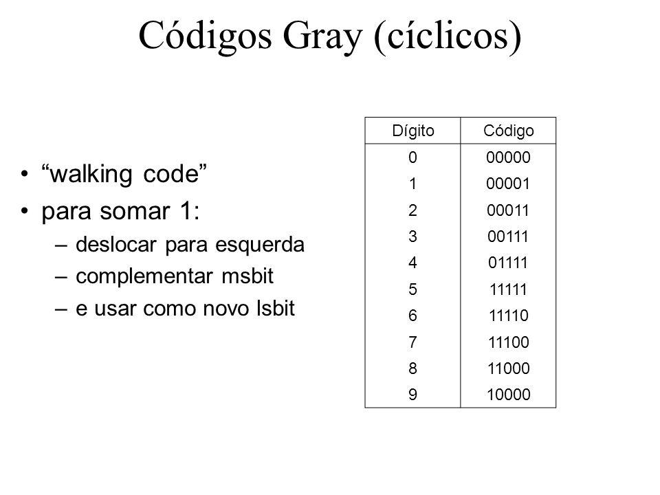 Códigos Gray (cíclicos)