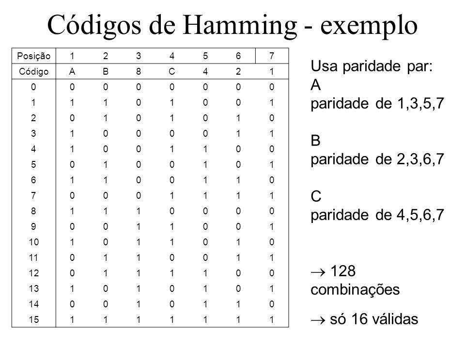 Códigos de Hamming - exemplo