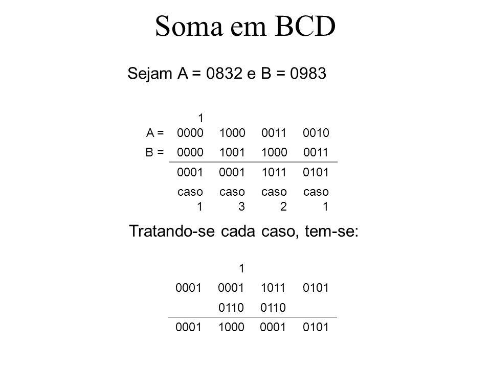 Soma em BCD Sejam A = 0832 e B = 0983 Tratando-se cada caso, tem-se:
