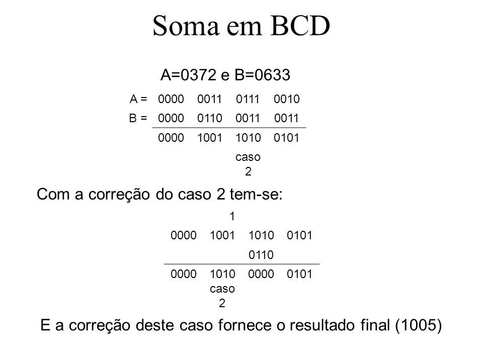 Soma em BCD A=0372 e B=0633 Com a correção do caso 2 tem-se: