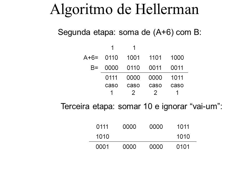 Algoritmo de Hellerman