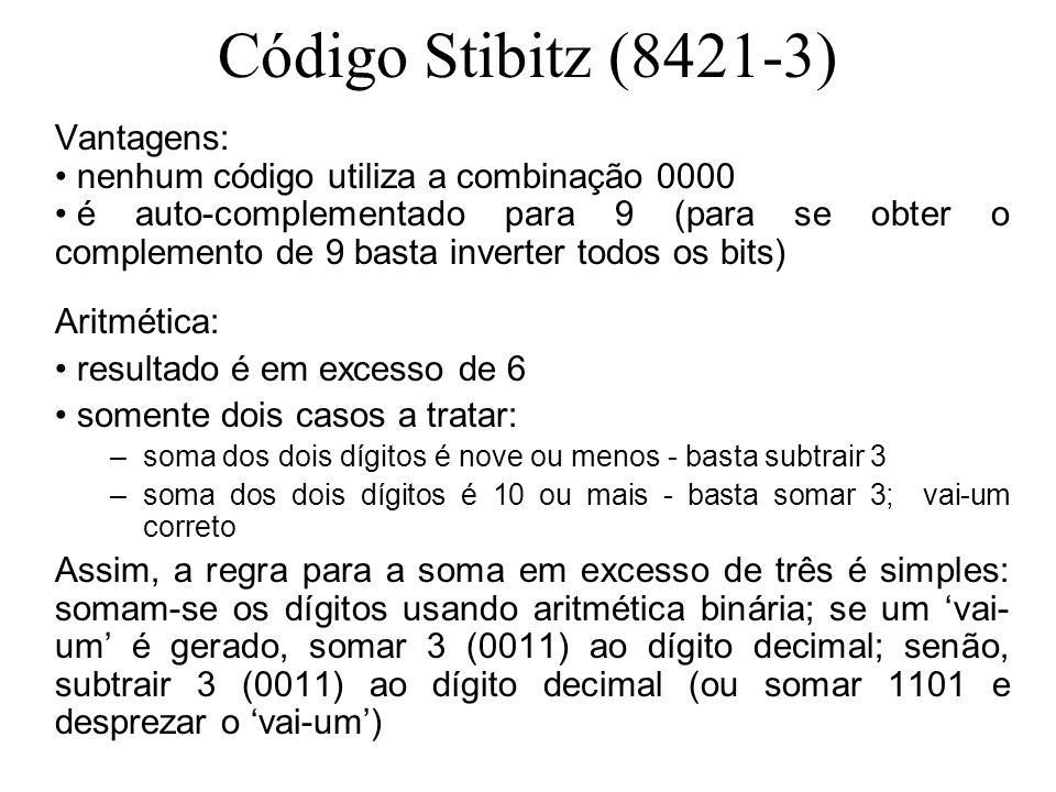 Código Stibitz (8421-3) Vantagens: