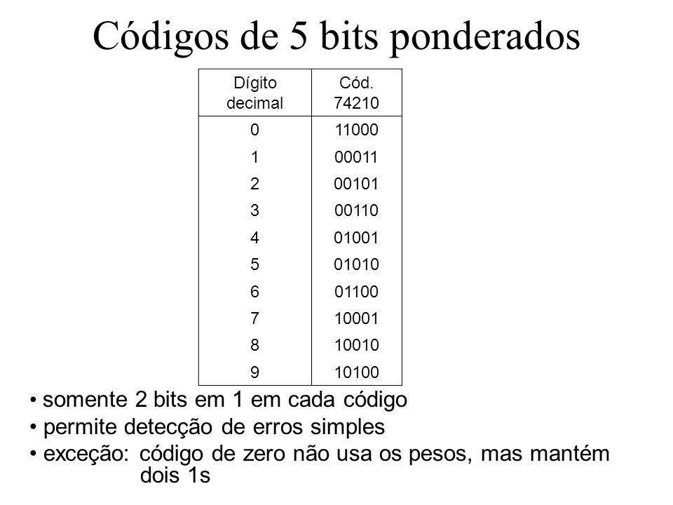 Códigos de 5 bits ponderados