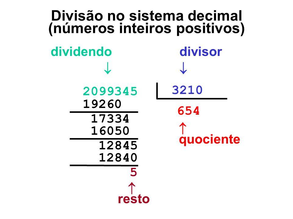 Divisão no sistema decimal (números inteiros positivos)