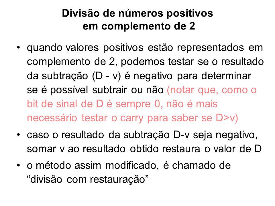 Divisão de números positivos em complemento de 2