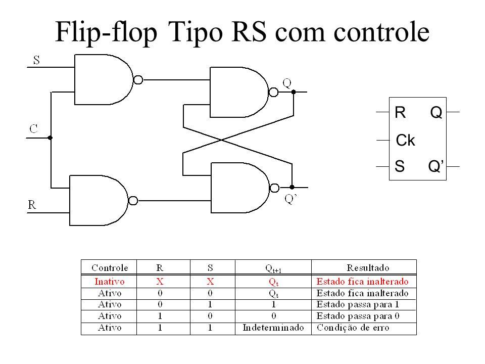 Flip-flop Tipo RS com controle