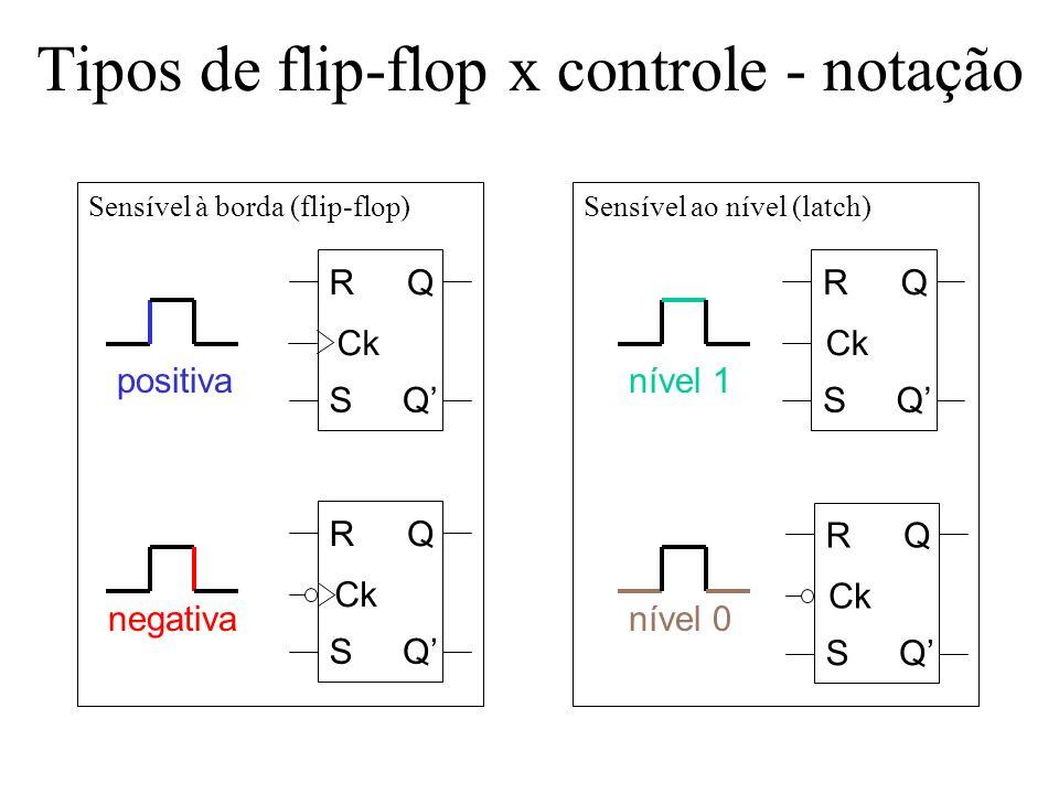 Tipos de flip-flop x controle - notação