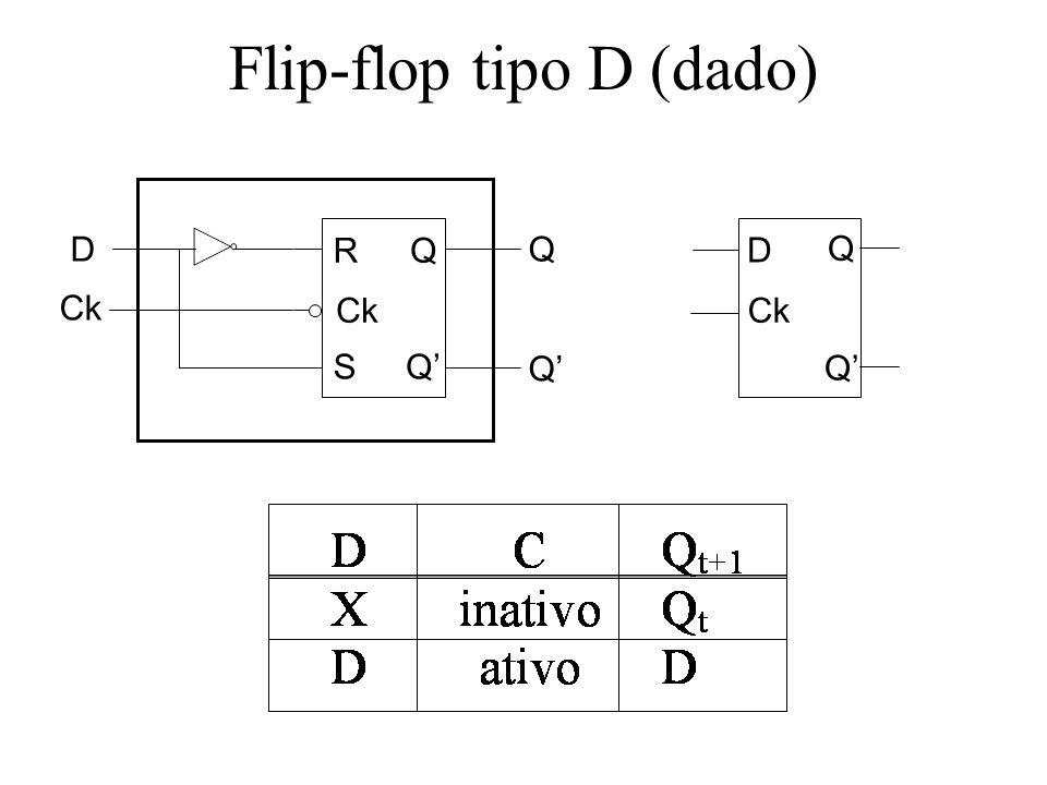 Flip-flop tipo D (dado)