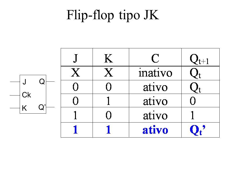 Flip-flop tipo JK J Q Ck K Q'