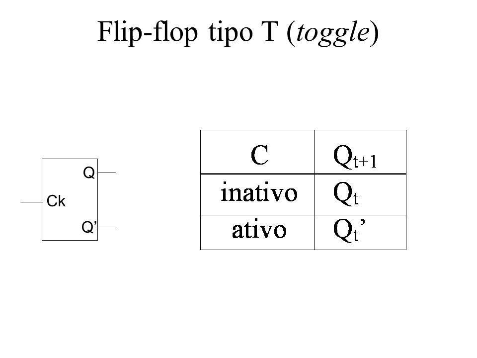Flip-flop tipo T (toggle)