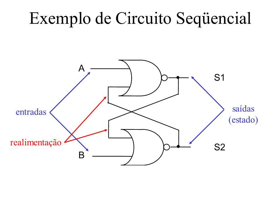 Exemplo de Circuito Seqüencial