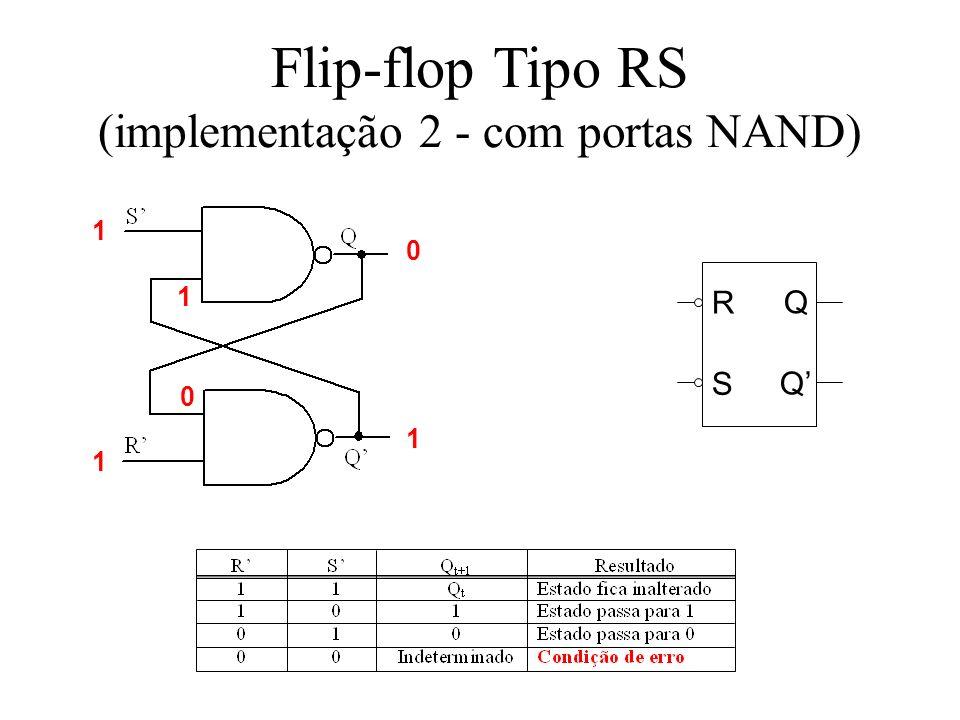 Flip-flop Tipo RS (implementação 2 - com portas NAND)