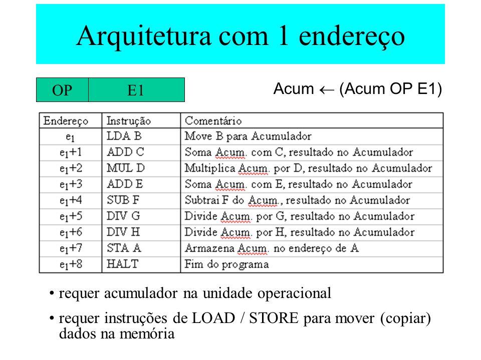 Arquitetura com 1 endereço