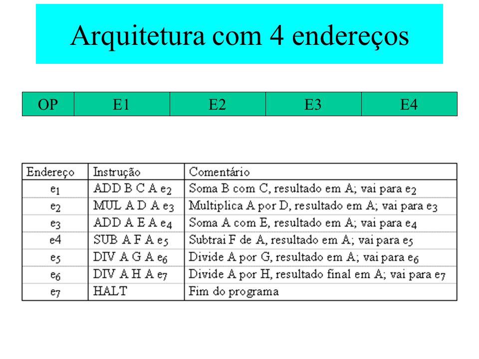 Arquitetura com 4 endereços