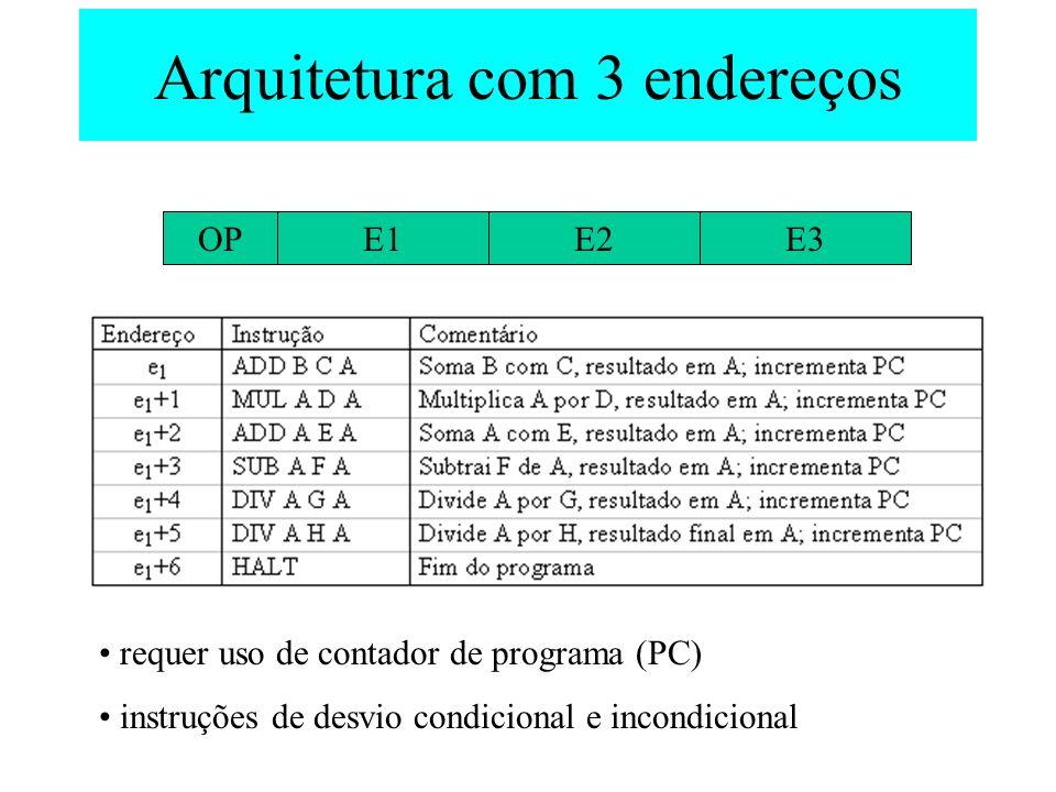 Arquitetura com 3 endereços
