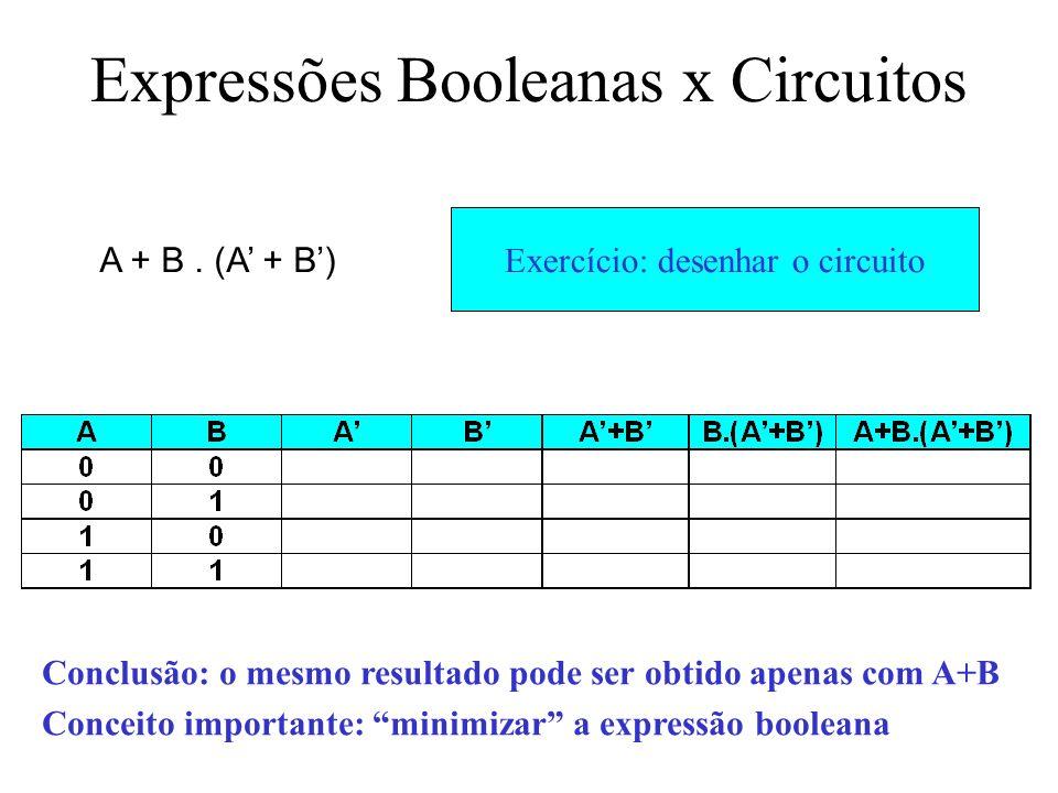 Expressões Booleanas x Circuitos