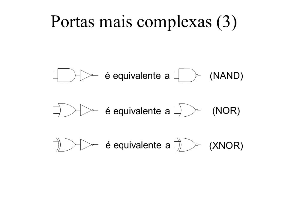 Portas mais complexas (3)