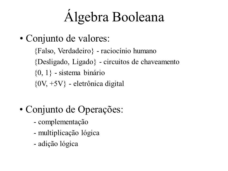 Álgebra Booleana Conjunto de valores: Conjunto de Operações: