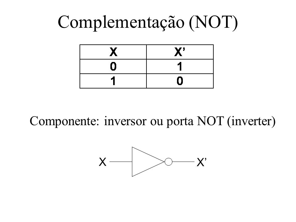 Componente: inversor ou porta NOT (inverter)