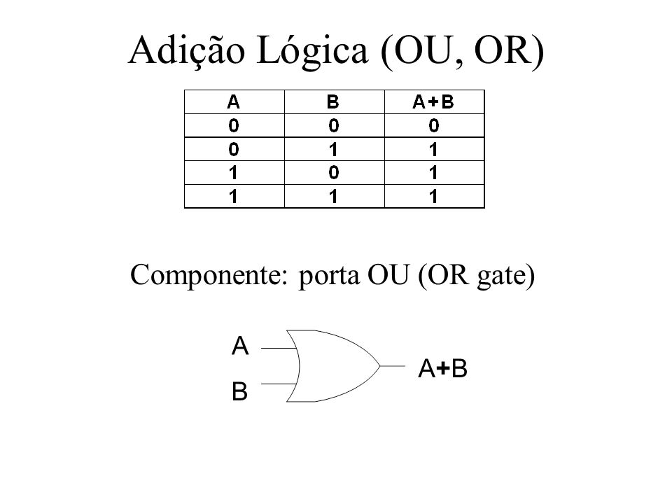 Componente: porta OU (OR gate)