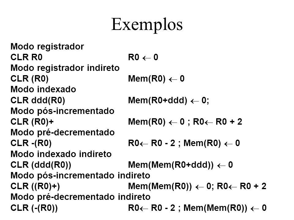 Exemplos Modo registrador CLR R0 R0  0 Modo registrador indireto