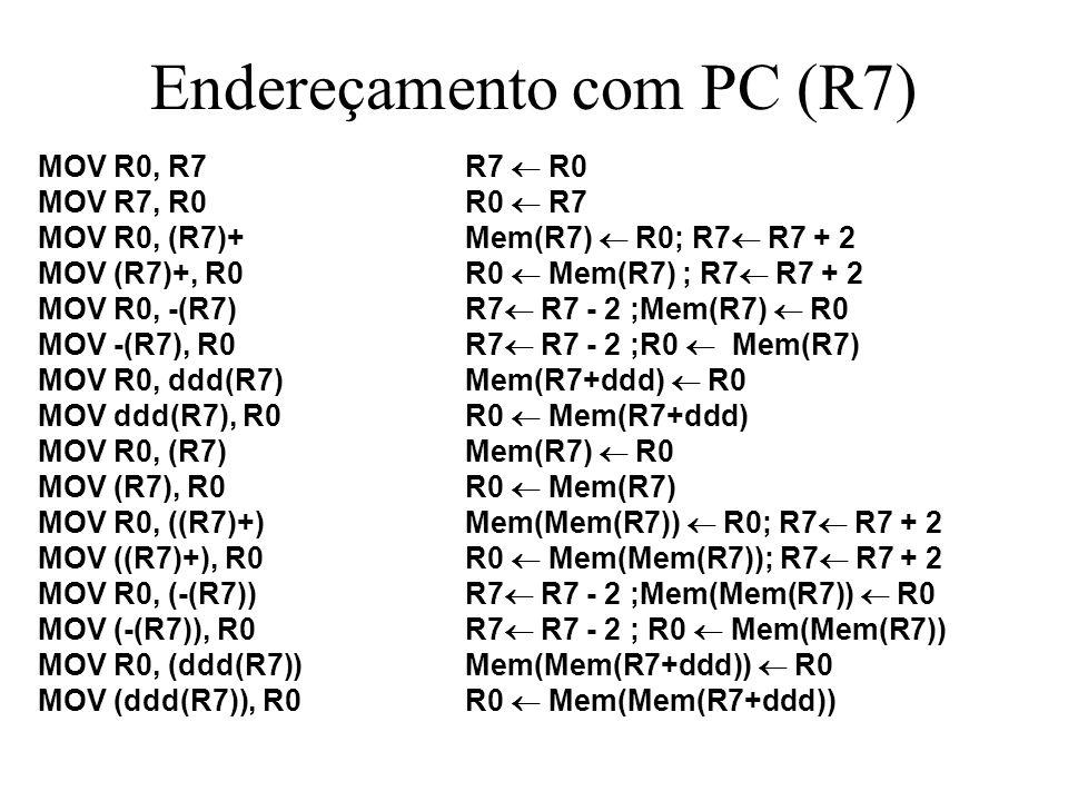 Endereçamento com PC (R7)
