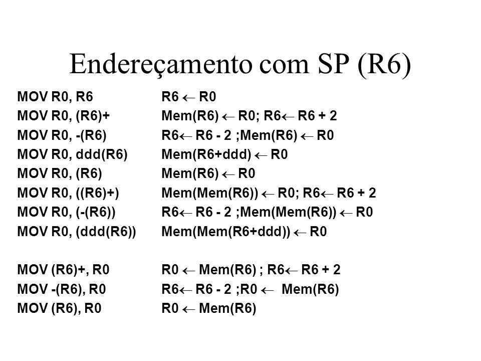 Endereçamento com SP (R6)