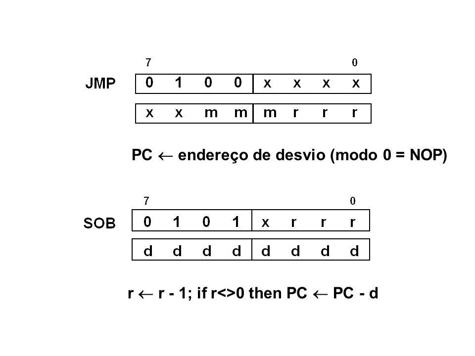 PC  endereço de desvio (modo 0 = NOP)