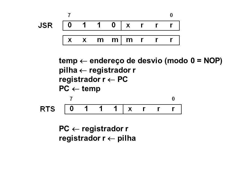 temp  endereço de desvio (modo 0 = NOP)